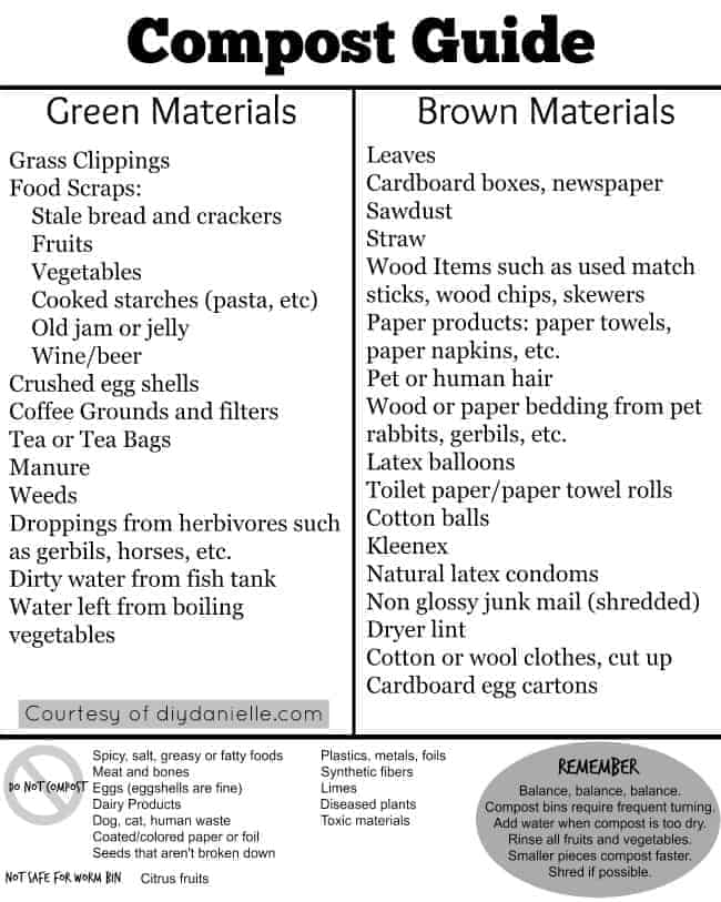 This is a picture of Peaceful Printable Compost List