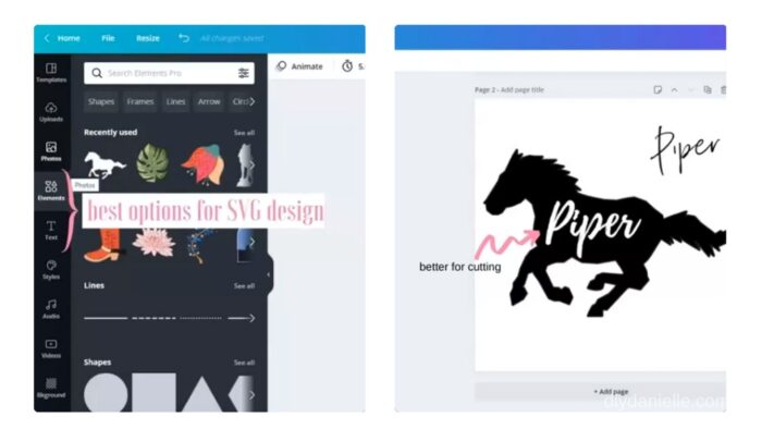 Elements and text are the two options in Canva that you want to use to design SVGs. Big clean fonts and images are best.